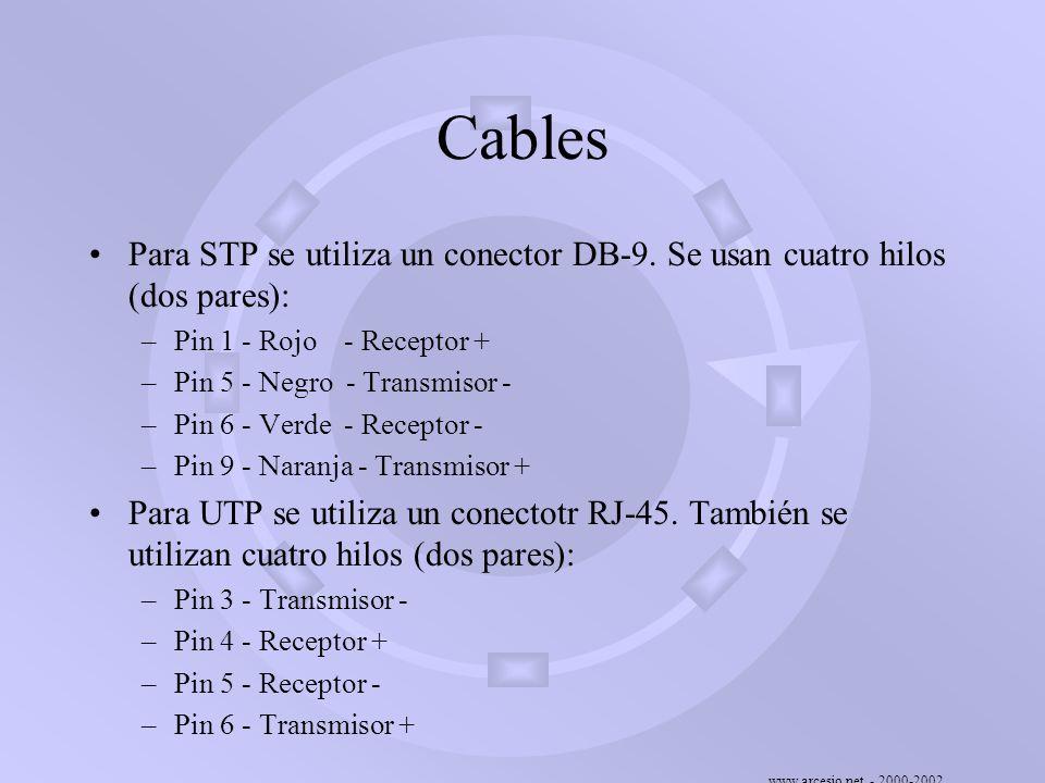 www.arcesio.net - 2000-2002 Cables Para STP se utiliza un conector DB-9. Se usan cuatro hilos (dos pares): –Pin 1 - Rojo - Receptor + –Pin 5 - Negro -