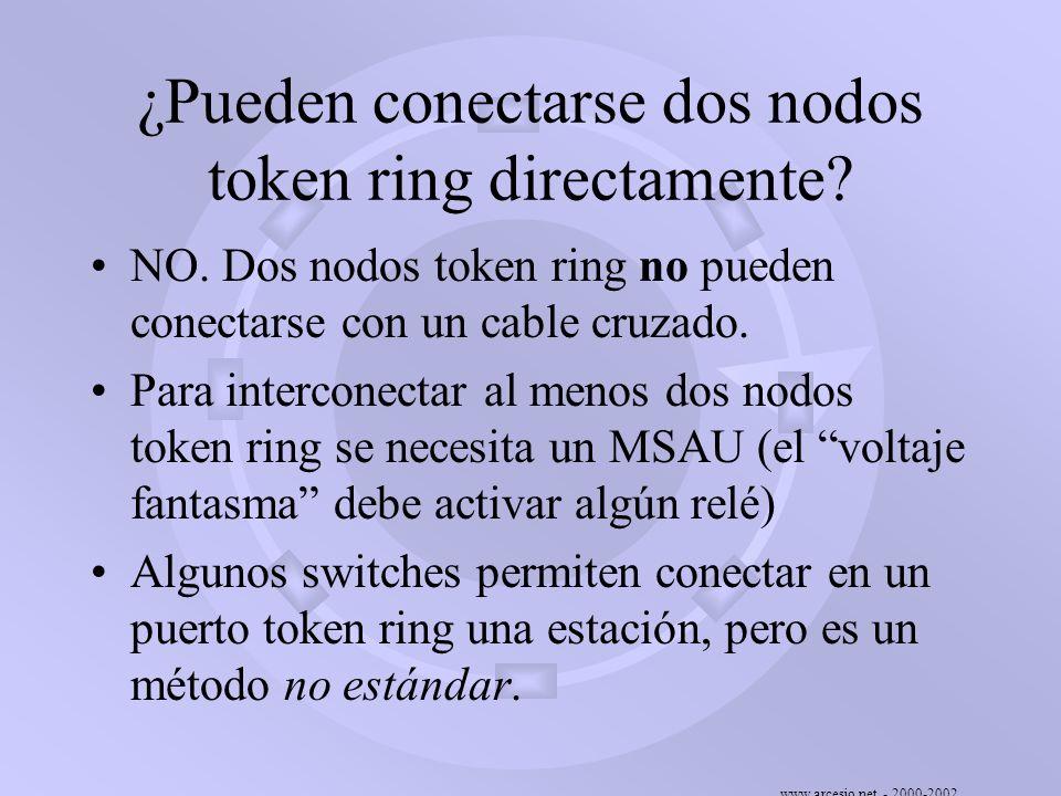 www.arcesio.net - 2000-2002 ¿Pueden conectarse dos nodos token ring directamente? NO. Dos nodos token ring no pueden conectarse con un cable cruzado.