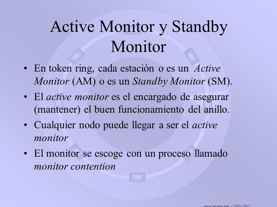 www.arcesio.net - 2000-2002 Active Monitor y Standby Monitor En token ring, cada estación o es un Active Monitor (AM) o es un Standby Monitor (SM). El