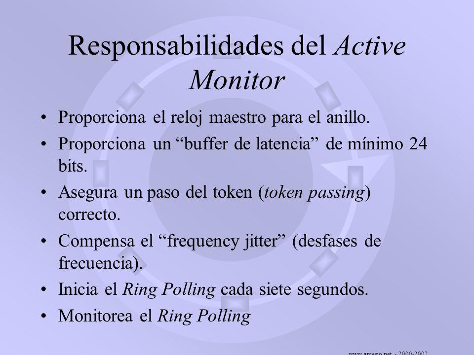www.arcesio.net - 2000-2002 Responsabilidades del Active Monitor Proporciona el reloj maestro para el anillo. Proporciona un buffer de latencia de mín