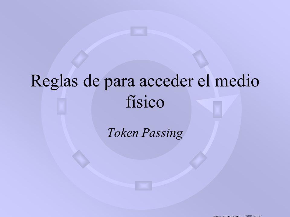 www.arcesio.net - 2000-2002 Protocolo de acceso al medio: Token Passing Token Passing es el método utilizado por Token Ring para acceder al medio físico.