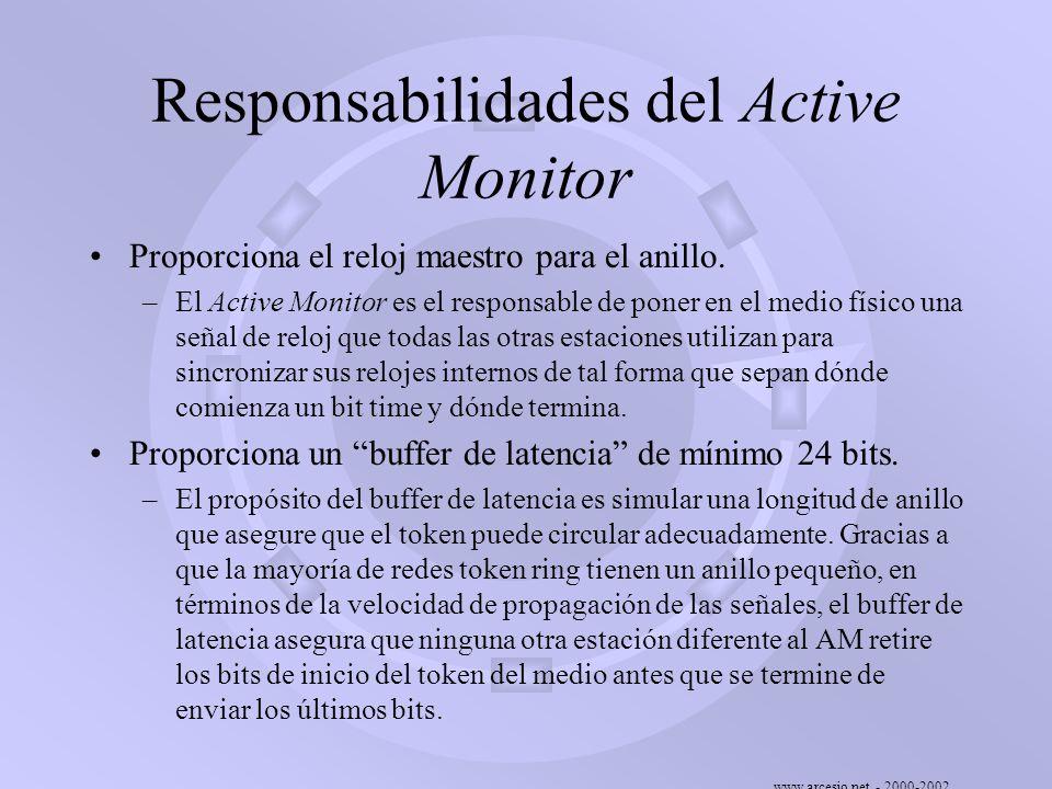 www.arcesio.net - 2000-2002 Responsabilidades del Active Monitor Proporciona el reloj maestro para el anillo. –El Active Monitor es el responsable de
