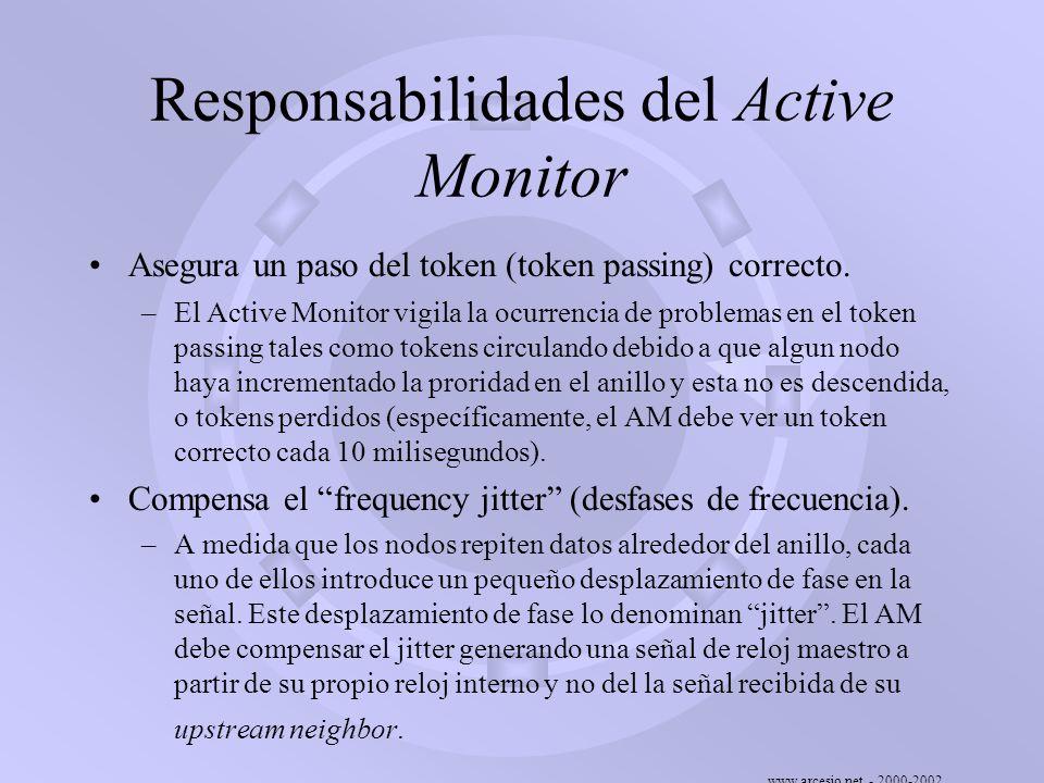 www.arcesio.net - 2000-2002 Responsabilidades del Active Monitor Asegura un paso del token (token passing) correcto. –El Active Monitor vigila la ocur
