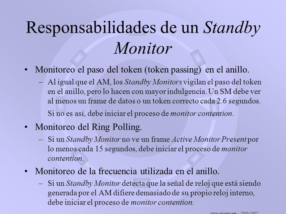 www.arcesio.net - 2000-2002 Responsabilidades de un Standby Monitor Monitoreo el paso del token (token passing) en el anillo. –Al igual que el AM, los