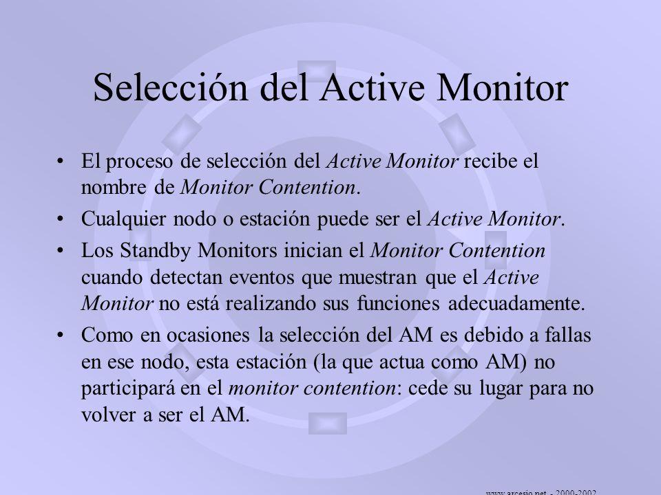 www.arcesio.net - 2000-2002 Selección del Active Monitor El proceso de selección del Active Monitor recibe el nombre de Monitor Contention. Cualquier