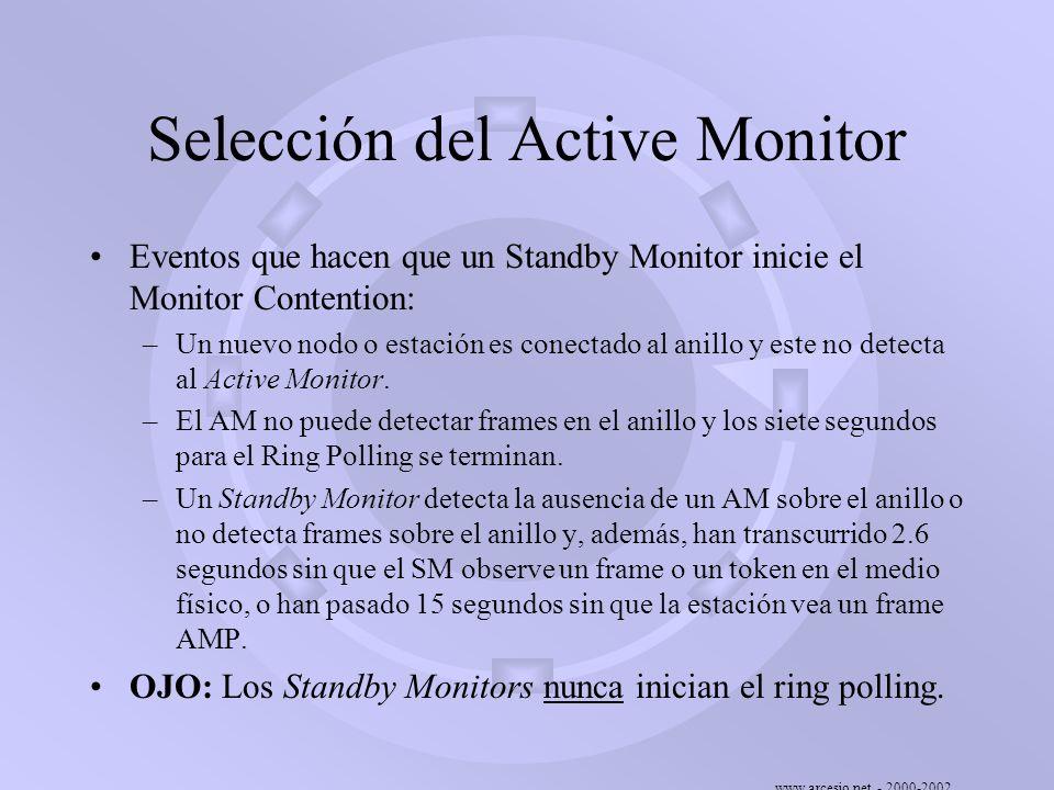 www.arcesio.net - 2000-2002 Selección del Active Monitor Eventos que hacen que un Standby Monitor inicie el Monitor Contention: –Un nuevo nodo o estac