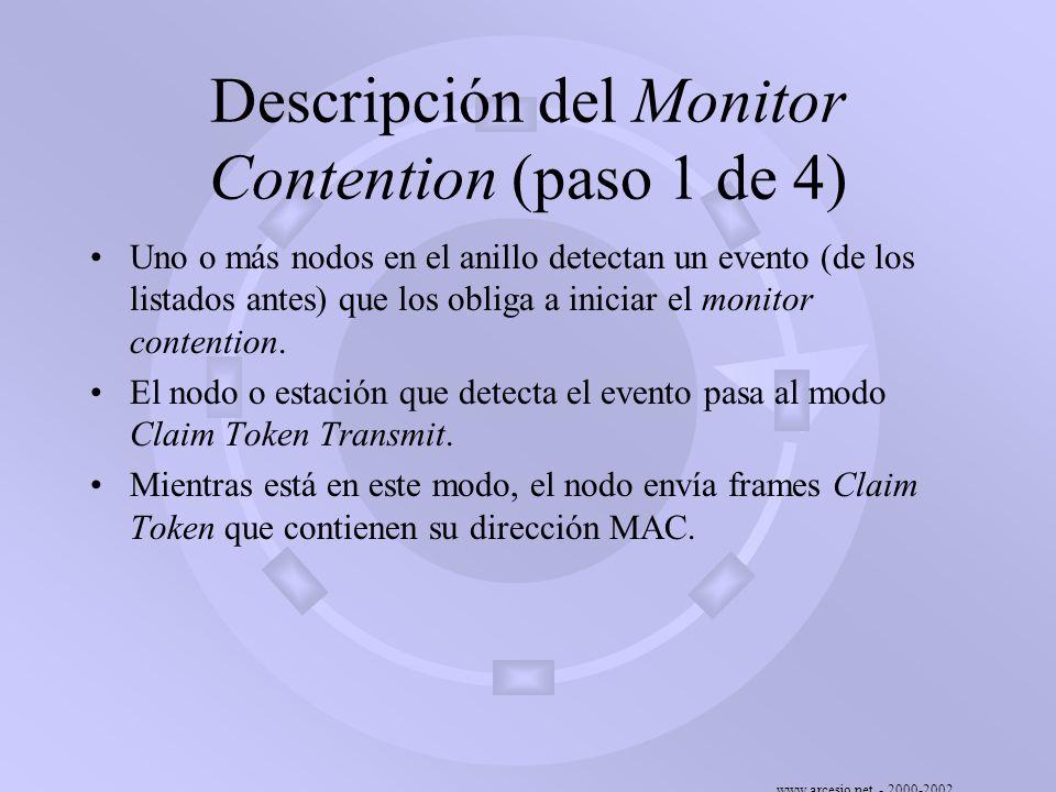 www.arcesio.net - 2000-2002 Descripción del Monitor Contention (paso 1 de 4) Uno o más nodos en el anillo detectan un evento (de los listados antes) q