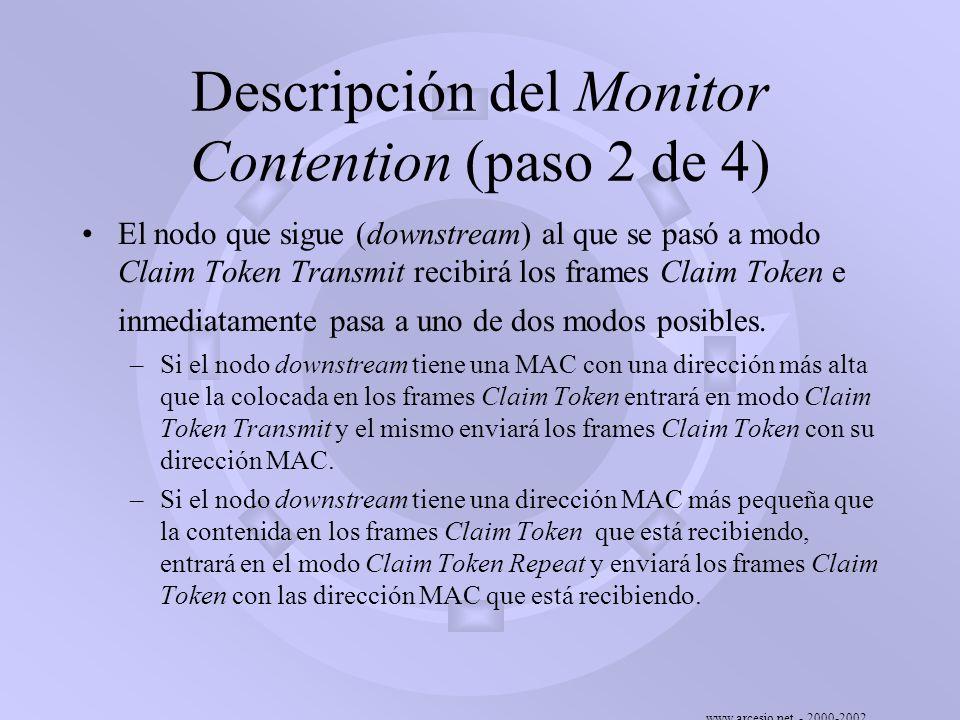 www.arcesio.net - 2000-2002 Descripción del Monitor Contention (paso 2 de 4) El nodo que sigue (downstream) al que se pasó a modo Claim Token Transmit