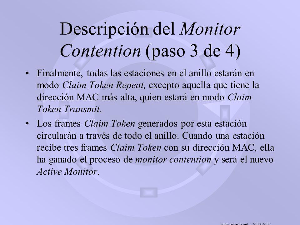 www.arcesio.net - 2000-2002 Descripción del Monitor Contention (paso 3 de 4) Finalmente, todas las estaciones en el anillo estarán en modo Claim Token