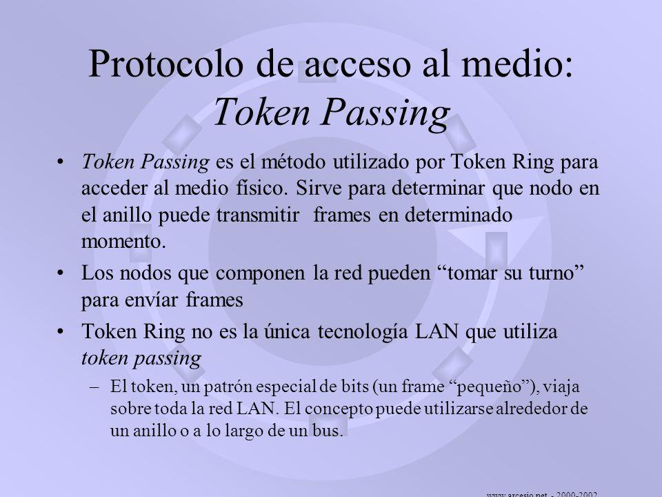www.arcesio.net - 2000-2002 Token Ring Mantenimiento del anillo