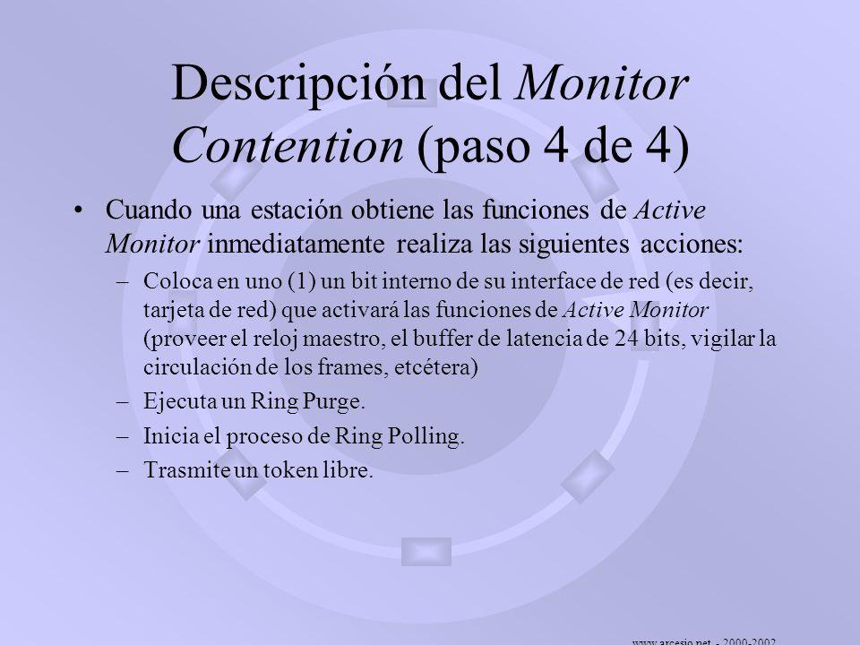 www.arcesio.net - 2000-2002 Descripción del Monitor Contention (paso 4 de 4) Cuando una estación obtiene las funciones de Active Monitor inmediatament