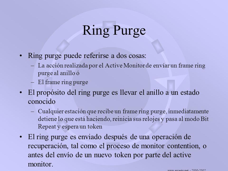 www.arcesio.net - 2000-2002 Ring Purge Ring purge puede referirse a dos cosas: –La acción realizada por el Active Monitor de envíar un frame ring purg