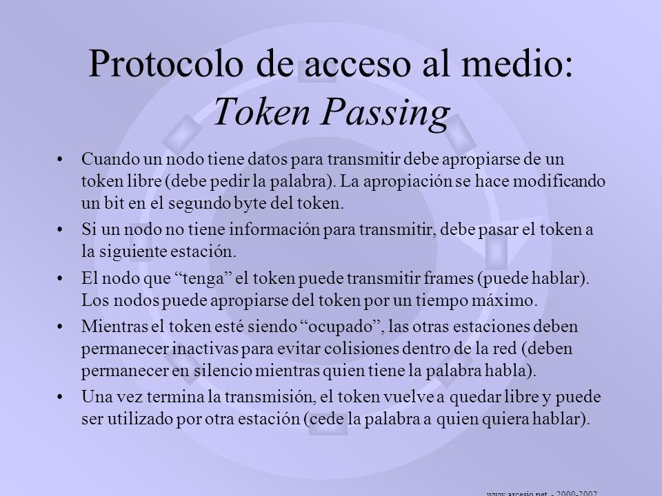 www.arcesio.net - 2000-2002 Protocolo de acceso al medio: Token Passing Cuando un nodo tiene datos para transmitir debe apropiarse de un token libre (