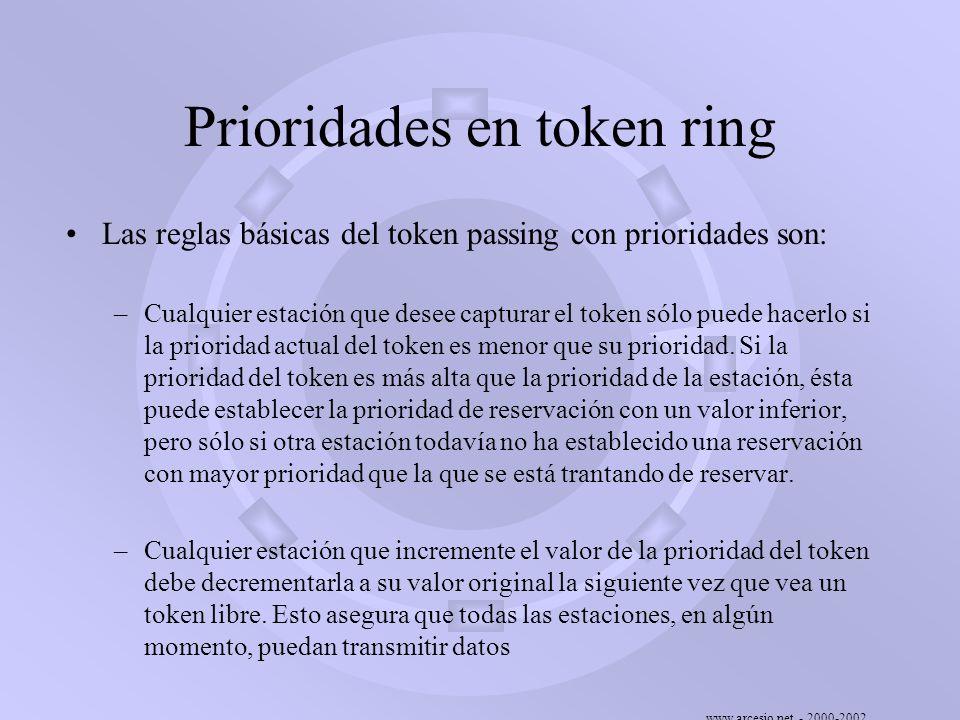 www.arcesio.net - 2000-2002 Prioridades en token ring Las reglas básicas del token passing con prioridades son: –Cualquier estación que desee capturar