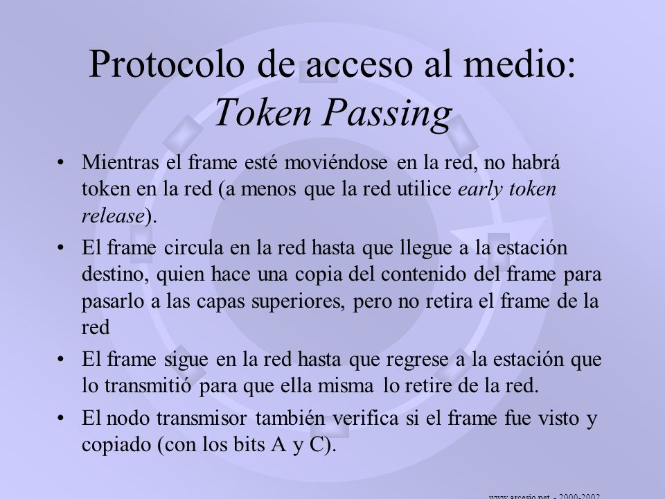 www.arcesio.net - 2000-2002 Token Passing en Token Ring Token El nodo que quiere transmitir datos busca un token libre 1 A B C D Frame El nodo cambia el token por un frame.
