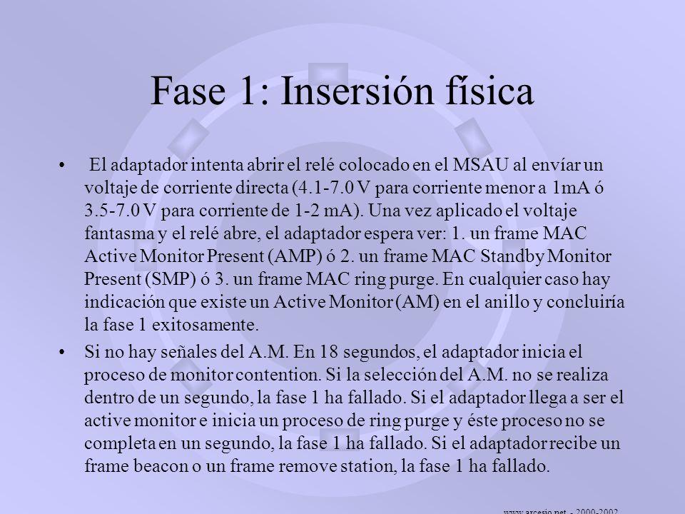 www.arcesio.net - 2000-2002 Fase 1: Insersión física El adaptador intenta abrir el relé colocado en el MSAU al envíar un voltaje de corriente directa