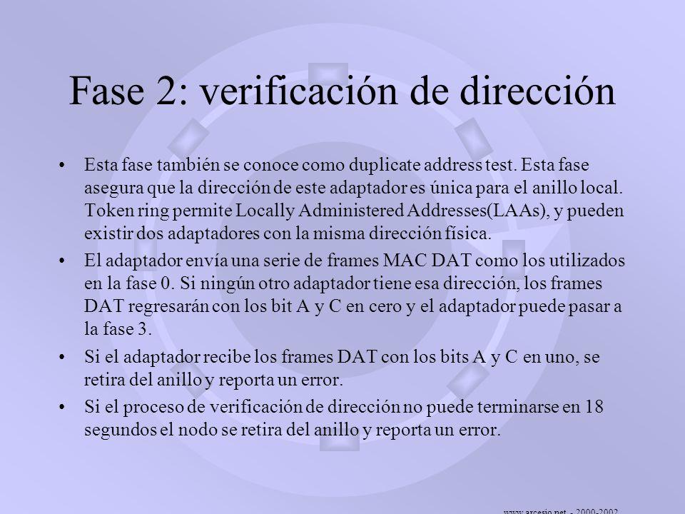 www.arcesio.net - 2000-2002 Fase 2: verificación de dirección Esta fase también se conoce como duplicate address test. Esta fase asegura que la direcc