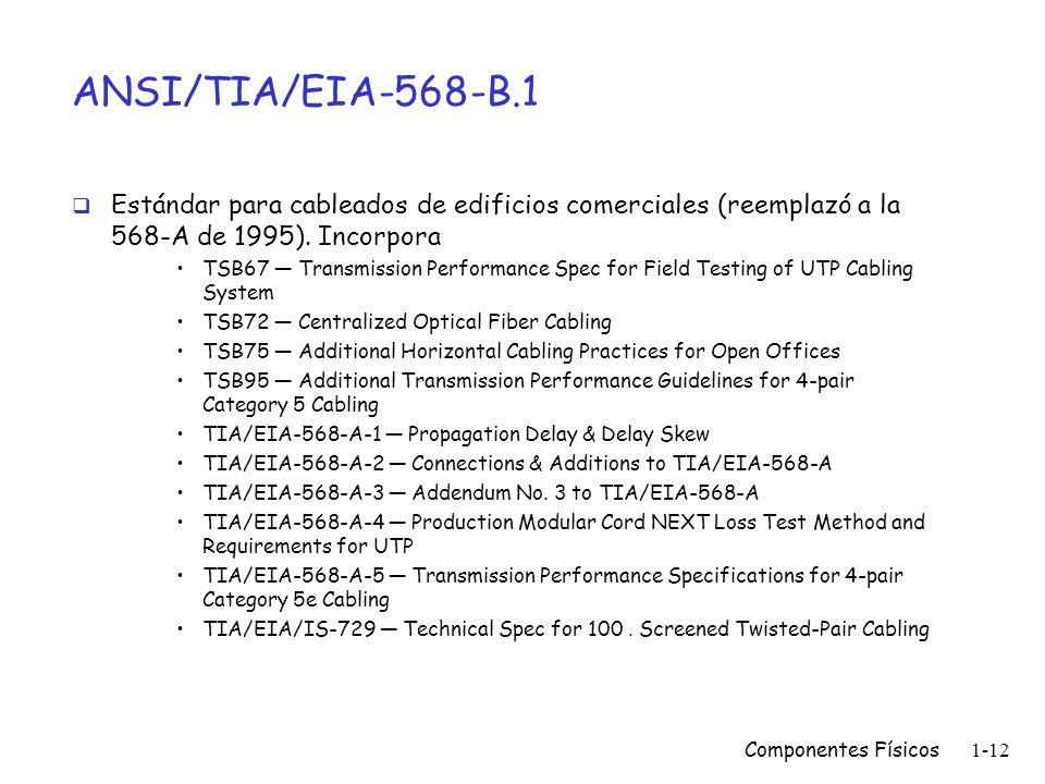 Componentes Físicos1-11 Estándar EIA/TIA-568 Especifica un sistema de cableado multiproposito independiente del fabricante m Definido en julio de 1991