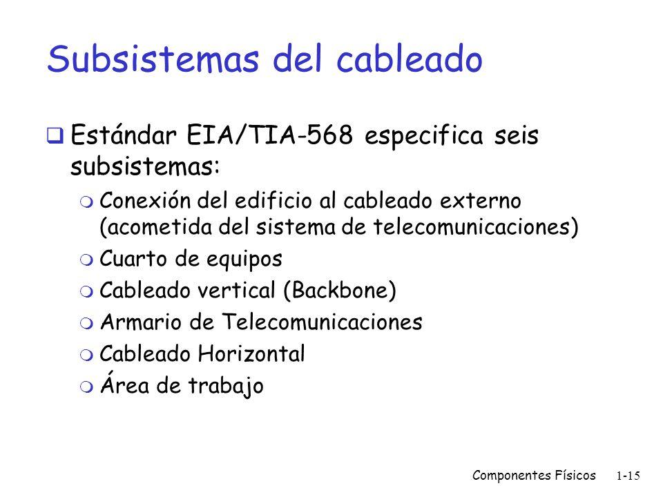 Componentes Físicos1-14 Otras normas ANSI/TIA/EIA-569-A (febrero 1998): Estándar para trayetos (pathways) y espacios para edificios comerciales. ANSI/