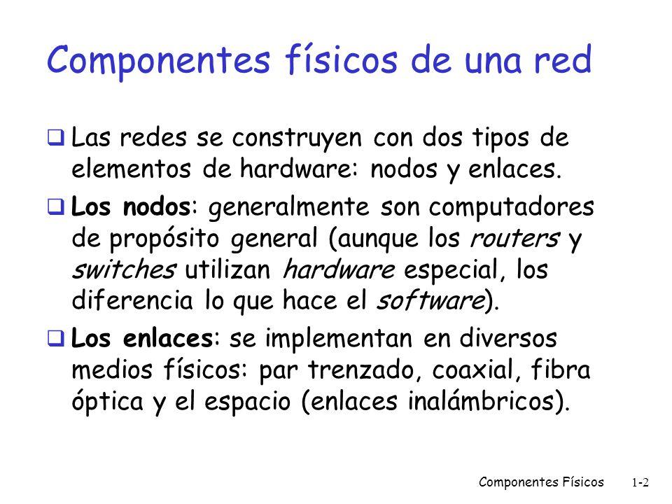 Componentes Físicos1-1 Componentes físicos de una red LAN En la mente del principiante hay muchas posibilidades; en la mente del experto hay pocas.
