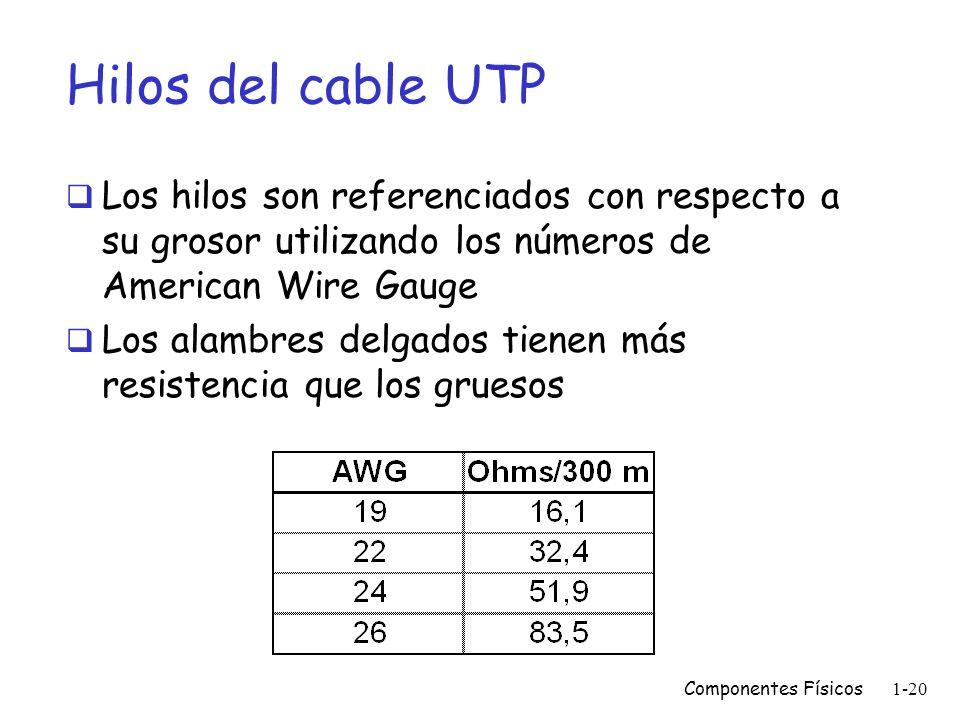 Componentes Físicos1-19 Unshielded Twisted-Pair El cable de par entorchado tiene uno o más pares abrazados uno a otro (esto ayuda a cancelar polaridad