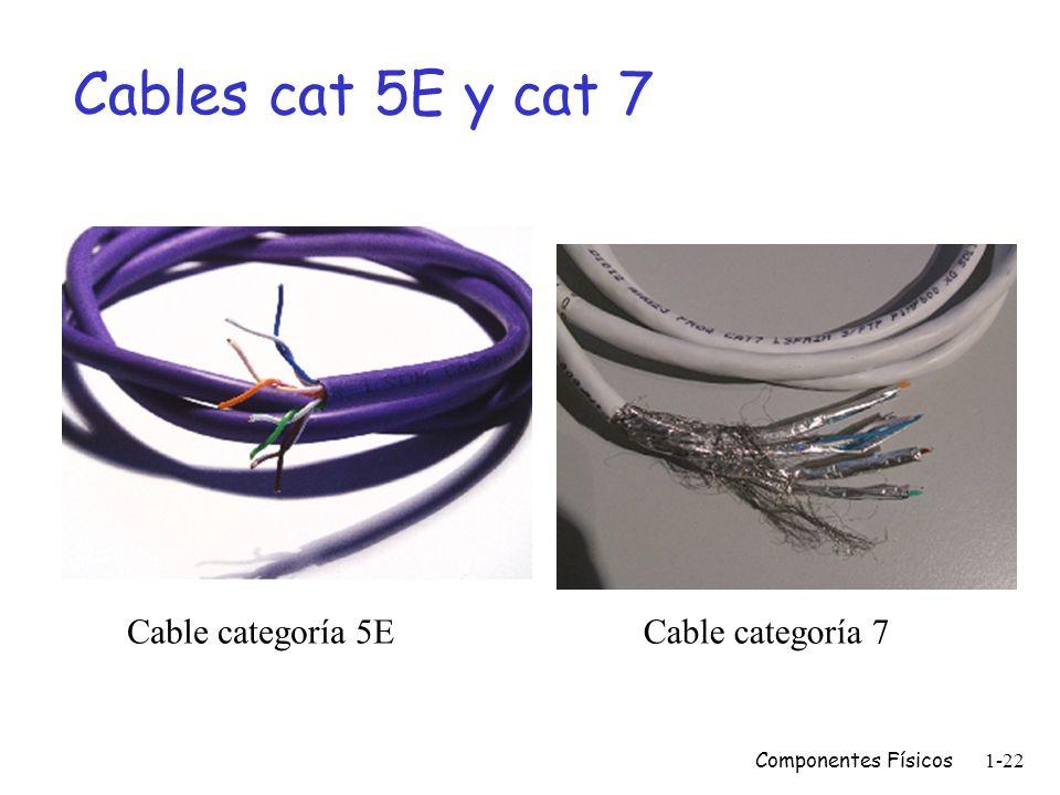 Componentes Físicos1-21 Categorías del sistema de cableado para UTP Categoría 1: alambre sólido 22 ó 24 AWG (American Wire Gauge Standard): no se pued