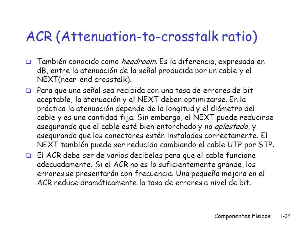 Componentes Físicos1-24 Near End CrossTalk (NEXT) Interferencia electromagnética causada por una señal generada por un par sobre otro par resultando e