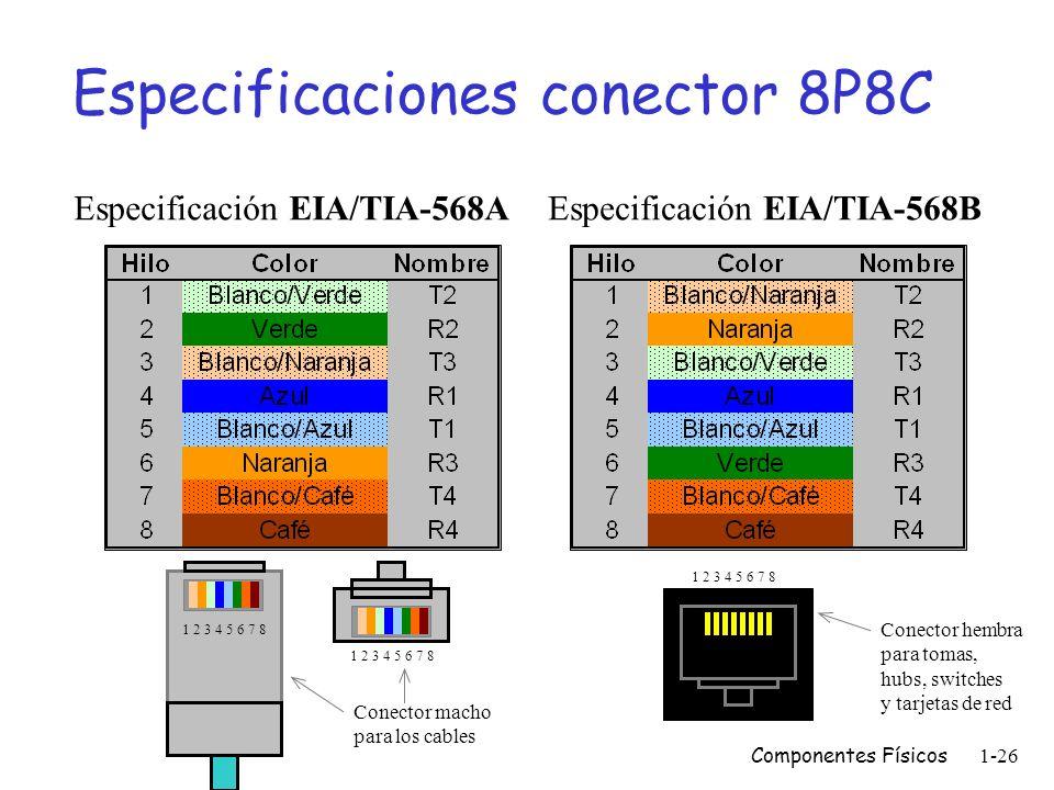 Componentes Físicos1-25 ACR (Attenuation-to-crosstalk ratio) También conocido como headroom. Es la diferencia, expresada en dB, entre la atenuación de