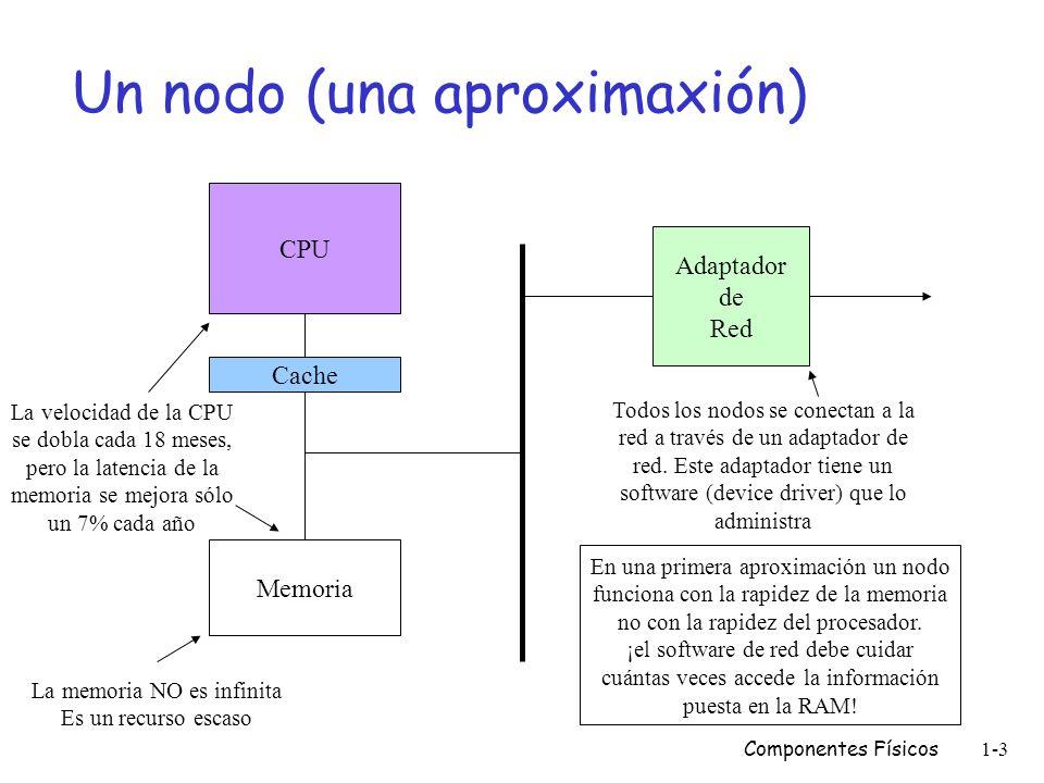 Componentes Físicos1-2 Componentes físicos de una red Las redes se construyen con dos tipos de elementos de hardware: nodos y enlaces. Los nodos: gene
