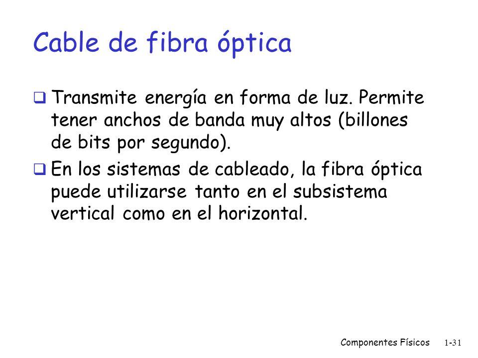 Componentes Físicos1-30 Cableado Estructurado Especificaciones de la fibra óptica