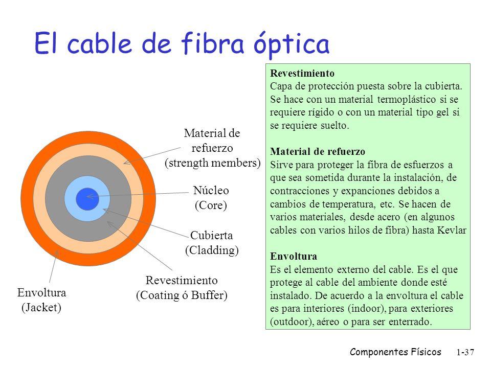 Componentes Físicos1-36 Atenuación en la F.O. La perdida de potencia óptica, o atenuación, se expresa en dB/km (aunque la parte de km se asume y es da