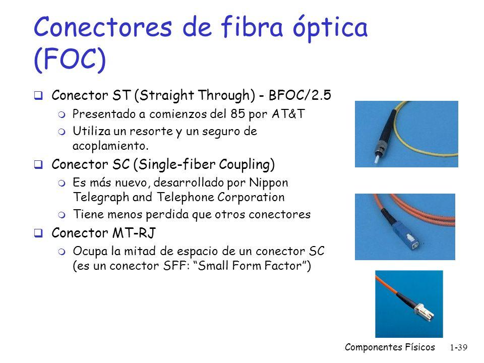 Componentes Físicos1-38 Cables de fibra óptica Cable aéreo (de 12 a 96 hilos): Cable para exteriores (outdoor), ideal para aplicaciones de CATV. 1. Al