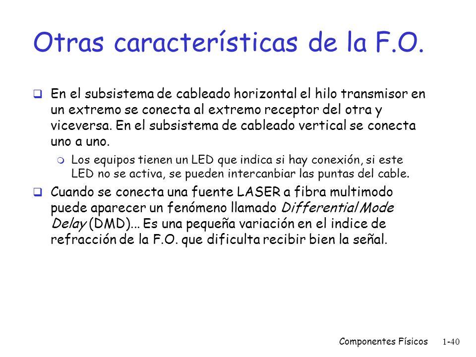 Componentes Físicos1-39 Conectores de fibra óptica (FOC) Conector ST (Straight Through) - BFOC/2.5 m Presentado a comienzos del 85 por AT&T m Utiliza