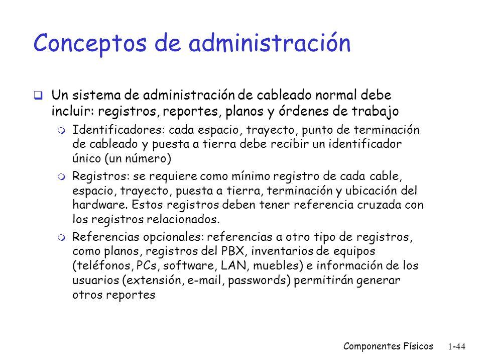 Componentes Físicos1-43 ANSI/TIA/EIA-606 Esta norma establece las especificaciones para la administración de un cableado La administración de los cabl