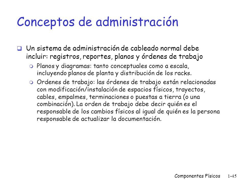 Componentes Físicos1-44 Conceptos de administración Un sistema de administración de cableado normal debe incluir: registros, reportes, planos y órdene