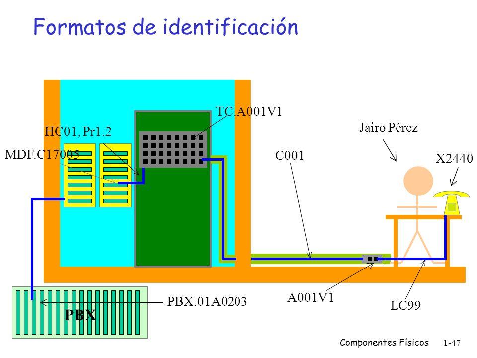 Componentes Físicos1-46 Formatos de identificación JAIRO PÉREZ / X2440 / LC99 / A001V1 / C001 / TC.A001V1 /HC01 / Pr1.2. / MDF.C17005 / PBX.01A0203 Ja