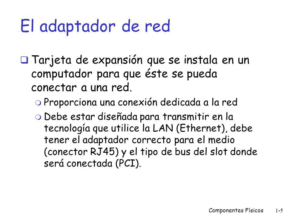 Componentes Físicos1-4 El adaptador de red Network Adapter Card ó Network Interface Card (NIC)