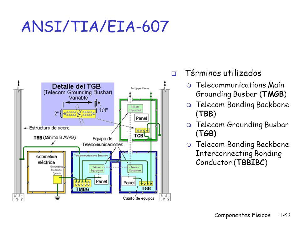 Componentes Físicos1-52 ANSI/TIA/EIA-607 Esta norma especifican como se debe hacer la conexión del sistema de tierras (los sistemas de telecomunicacio