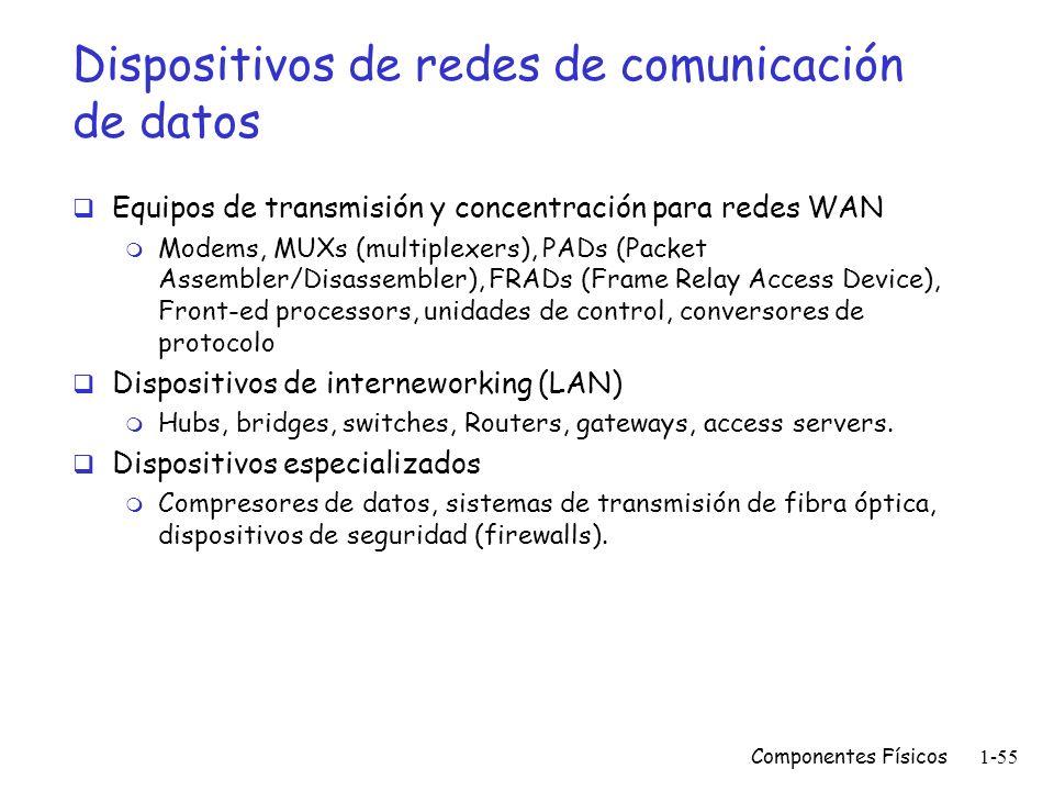 Componentes Físicos1-54 Equipos de interconexión de Red Equipos de interconexión de red