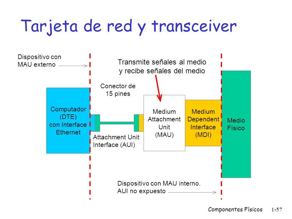 Componentes Físicos1-56 Transceiver Es una combinación de transmisor y receptor en la misma caja El término aplica a dispositivos de comunicaciones in