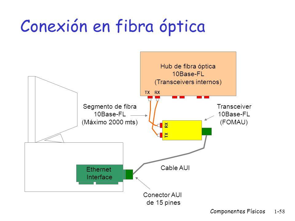 Componentes Físicos1-57 Tarjeta de red y transceiver Computador (DTE) con Interface Ethernet Medium Attachment Unit (MAU) Medium Dependent Interface (