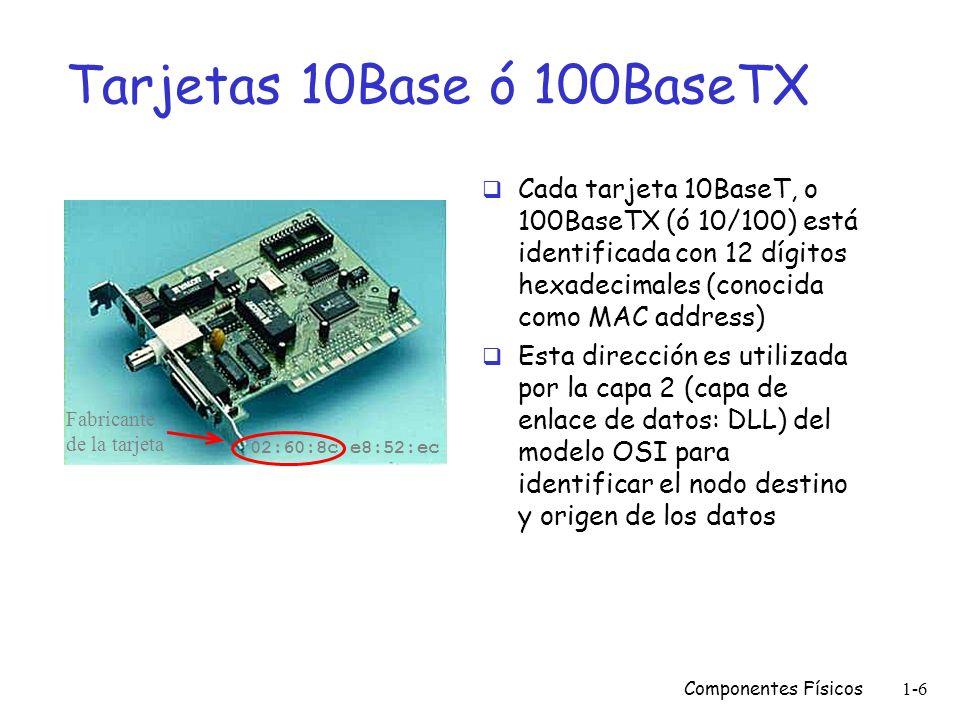 Componentes Físicos1-5 El adaptador de red Tarjeta de expansión que se instala en un computador para que éste se pueda conectar a una red. m Proporcio