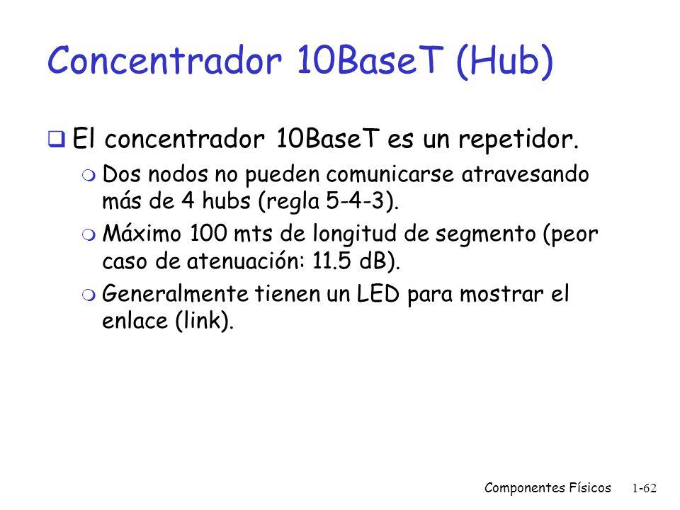 Componentes Físicos1-61 ¿Qué hace un repetidor? El repetidor es el responsable de m Amplificar la señal para asegurar que la amplitud sea la correcta
