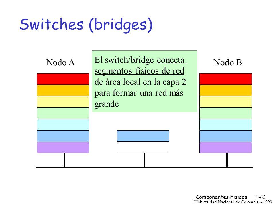 Componentes Físicos1-64 Regla 5-4-3 Hub 1Hub 2Hub 3Hub 4Hub 5Hub 6 Nodo A Nodo B 1 2 3 4 5