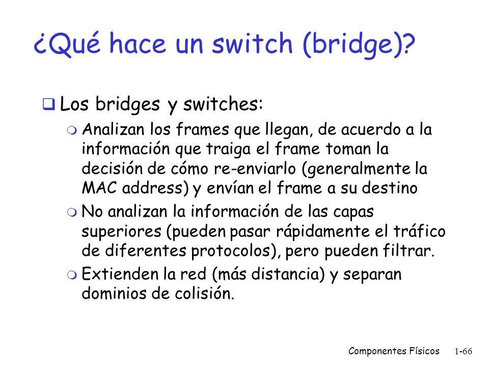 Componentes Físicos1-65 Switches (bridges) Universidad Nacional de Colombia - 1999 Nodo ANodo B El switch/bridge conecta segmentos físicos de red de á