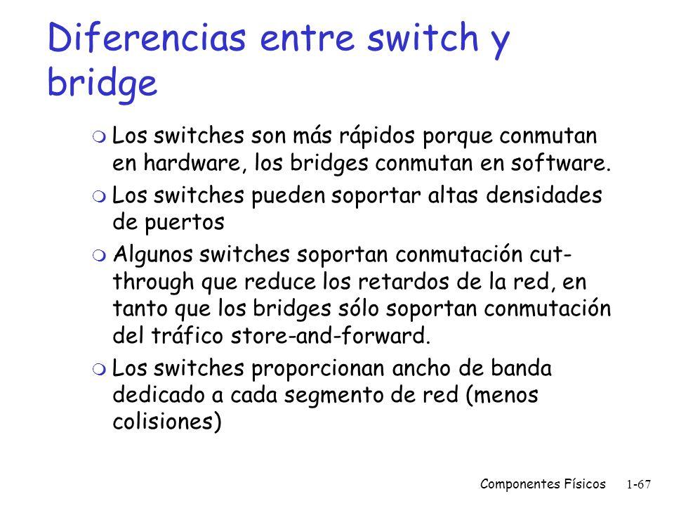 Componentes Físicos1-66 ¿Qué hace un switch (bridge)? Los bridges y switches: m Analizan los frames que llegan, de acuerdo a la información que traiga