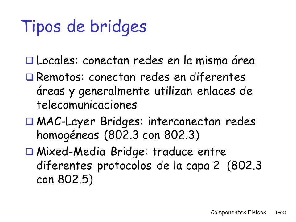 Componentes Físicos1-67 Diferencias entre switch y bridge m Los switches son más rápidos porque conmutan en hardware, los bridges conmutan en software
