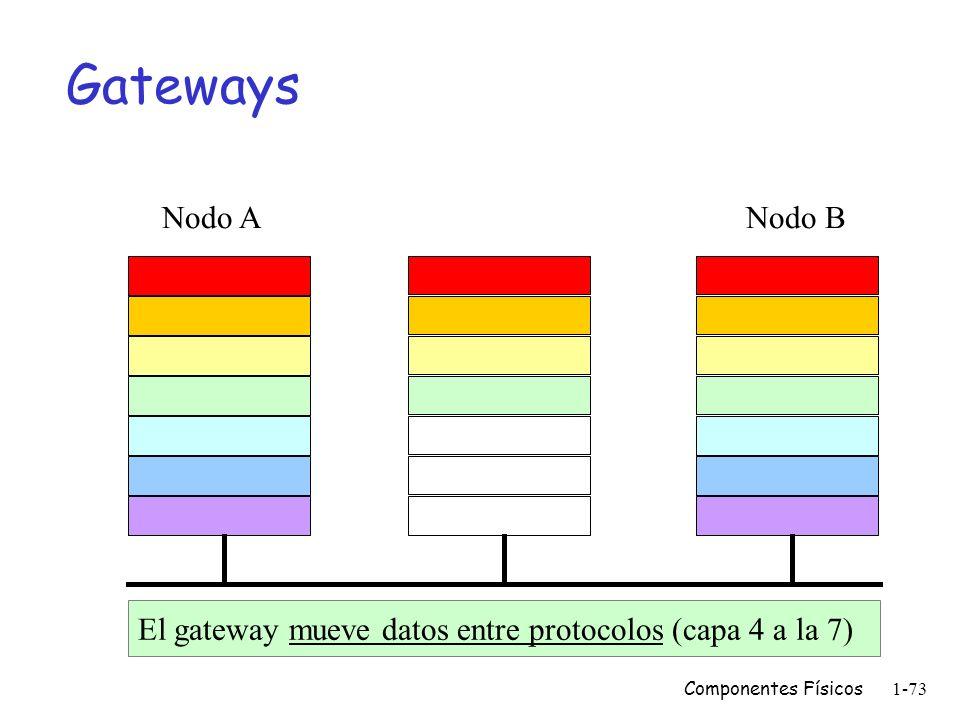 Componentes Físicos1-72 Otras actividades del enrutador m Puede filtrar paquetes por dirección lógica, número de protocolo y número de puerto m Separa
