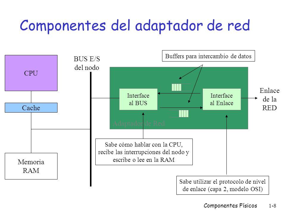 Componentes Físicos1-7 Componentes del adaptador de red El adaptador de red sirve como interface entre el nodo y la red, por esto puede pensarse que t