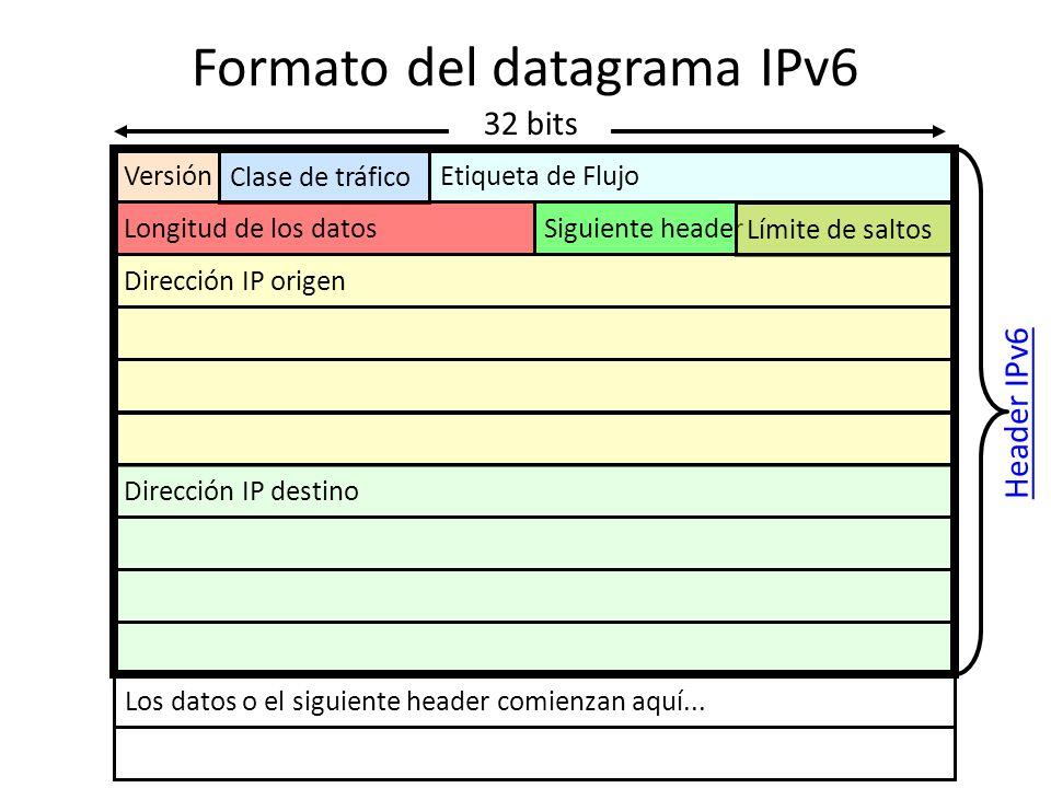 Algunas características de IPv6 Incluye capacidad de etiquetamiento de flujos que permite marcar los paquetes de tal forma que pueden ser asociados a
